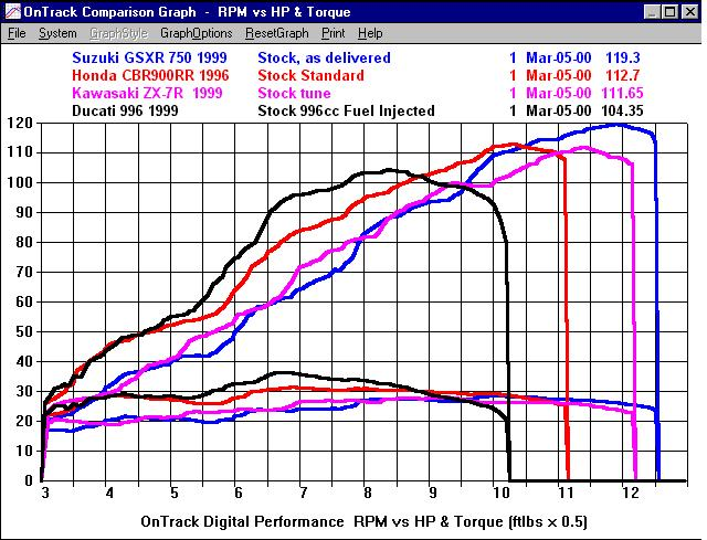 Speed Test Frontier >> Engine Torque Hp Curve | 2017, 2018, 2019 Ford Price, Release Date, Reviews
